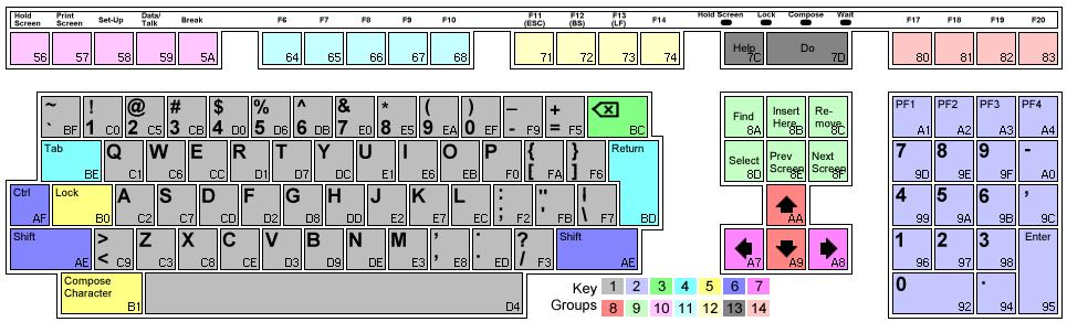 how to find key codes for my keyboard